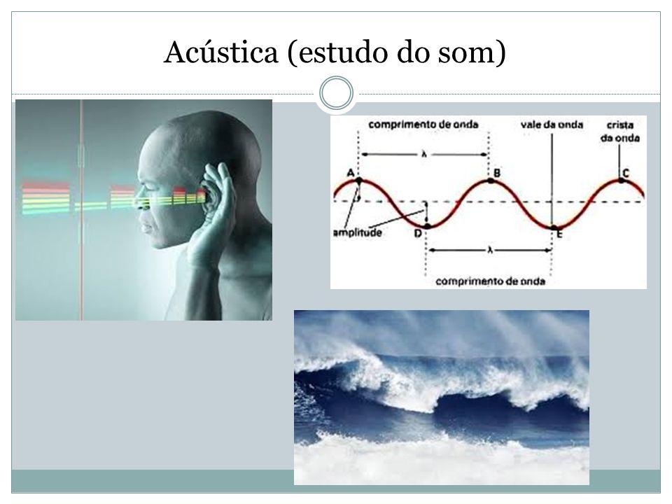 Acústica (estudo do som)