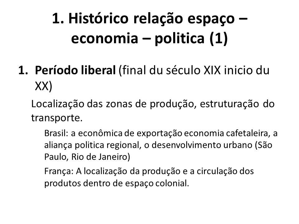 1. Histórico relação espaço – economia – politica (1) 1.Período liberal (final du século XIX inicio du XX) Localização das zonas de produção, estrutur