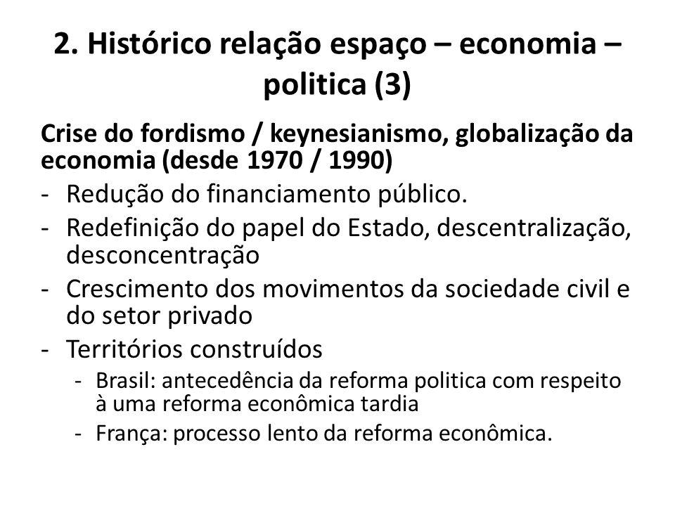 2. Histórico relação espaço – economia – politica (3) Crise do fordismo / keynesianismo, globalização da economia (desde 1970 / 1990) -Redução do fina