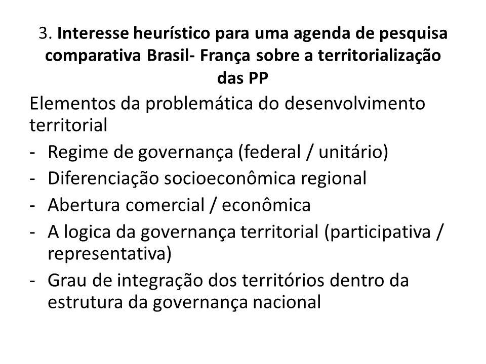 3. Interesse heurístico para uma agenda de pesquisa comparativa Brasil- França sobre a territorialização das PP Elementos da problemática do desenvolv