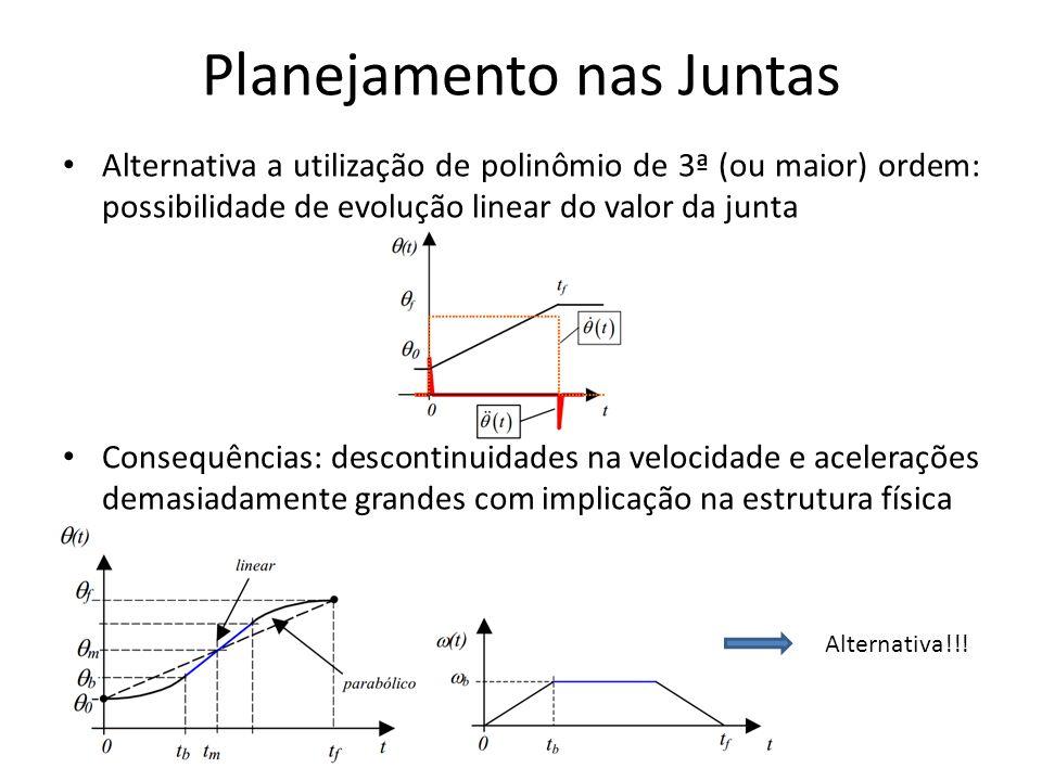 Planejamento nas Juntas Alternativa a utilização de polinômio de 3ª (ou maior) ordem: possibilidade de evolução linear do valor da junta Consequências