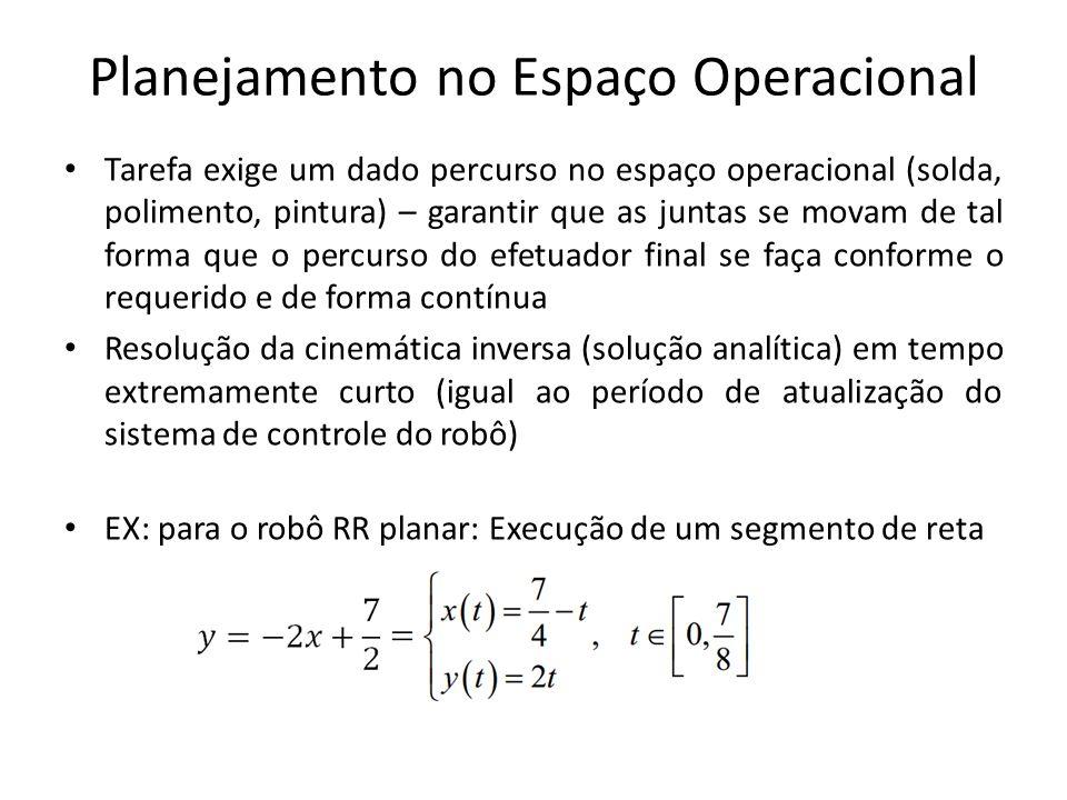 Planejamento no Espaço Operacional Tarefa exige um dado percurso no espaço operacional (solda, polimento, pintura) – garantir que as juntas se movam d