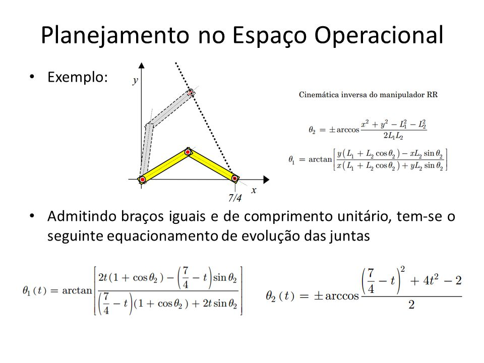 Planejamento no Espaço Operacional Exemplo: Admitindo braços iguais e de comprimento unitário, tem-se o seguinte equacionamento de evolução das juntas