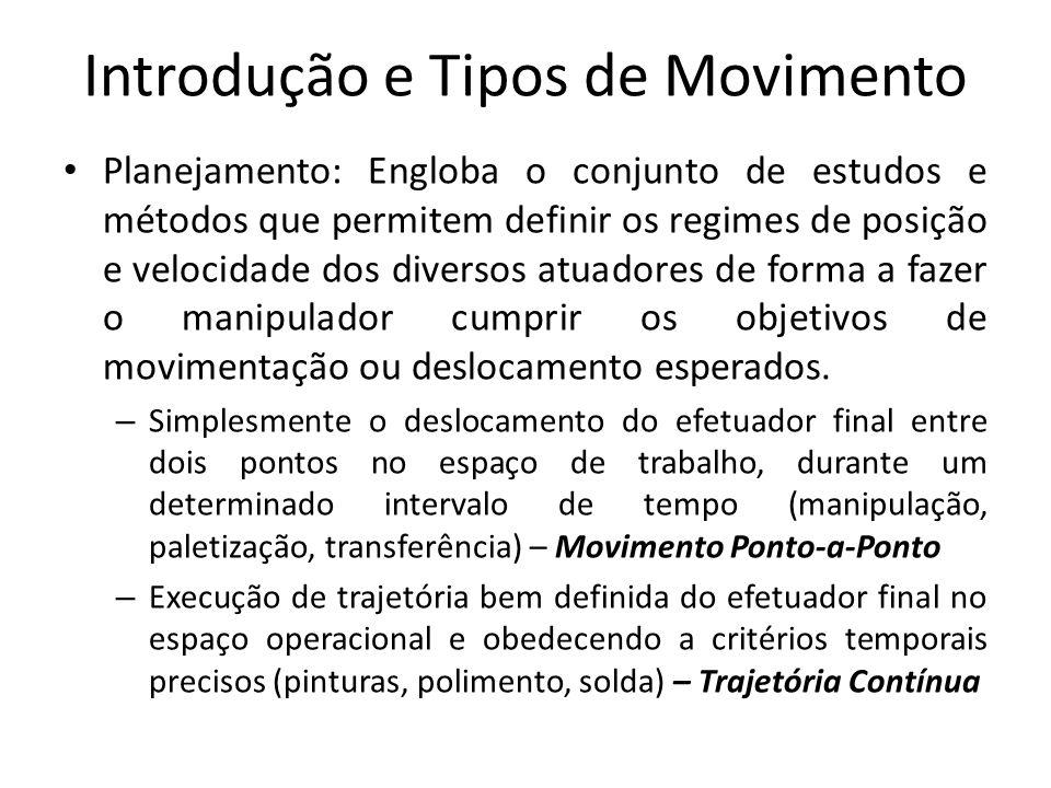 Introdução e Tipos de Movimento Planejamento: Engloba o conjunto de estudos e métodos que permitem definir os regimes de posição e velocidade dos dive