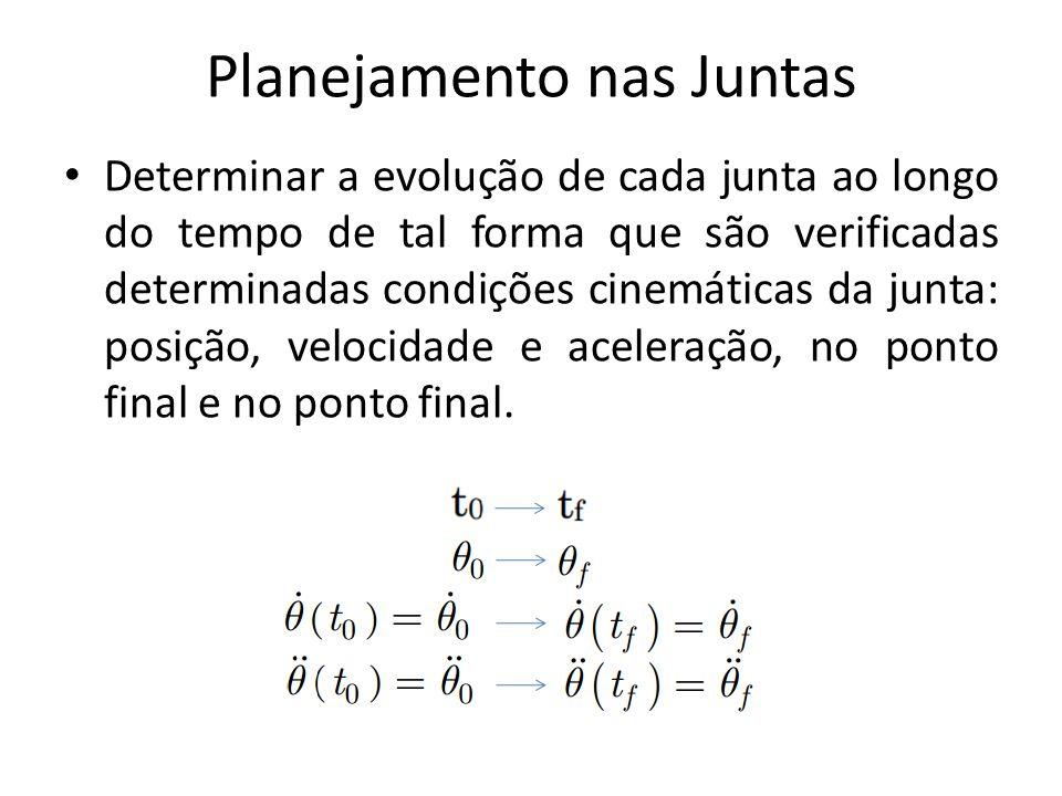 Planejamento nas Juntas Determinar a evolução de cada junta ao longo do tempo de tal forma que são verificadas determinadas condições cinemáticas da j