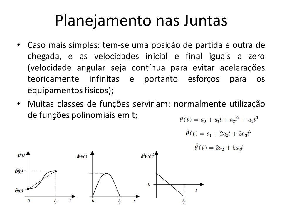 Planejamento nas Juntas Caso mais simples: tem-se uma posição de partida e outra de chegada, e as velocidades inicial e final iguais a zero (velocidad