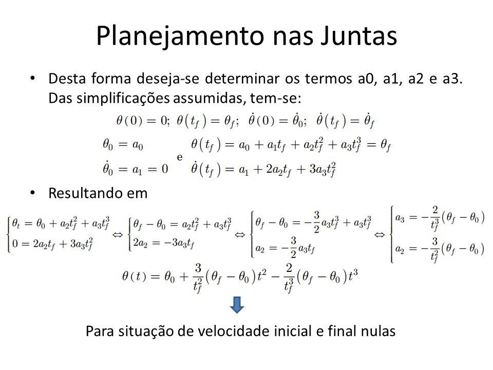 Planejamento nas Juntas Desta forma deseja-se determinar os termos a0, a1, a2 e a3. Das simplificações assumidas, tem-se: Resultando em Para situação