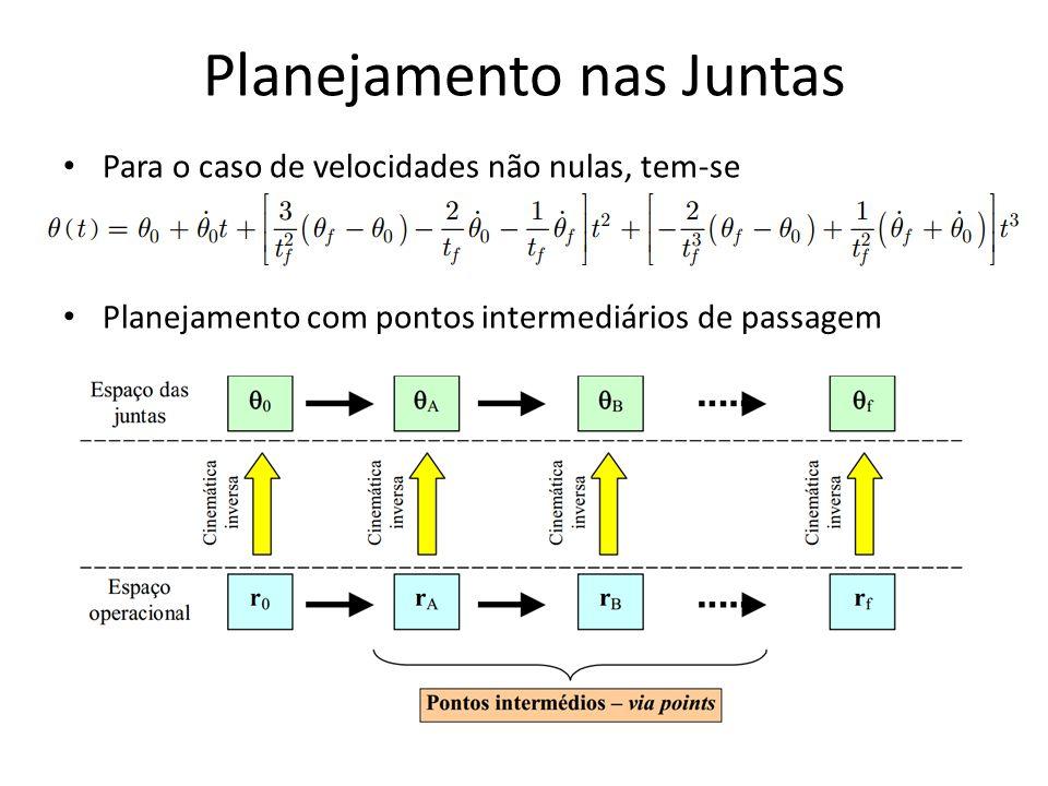 Planejamento nas Juntas Para o caso de velocidades não nulas, tem-se Planejamento com pontos intermediários de passagem
