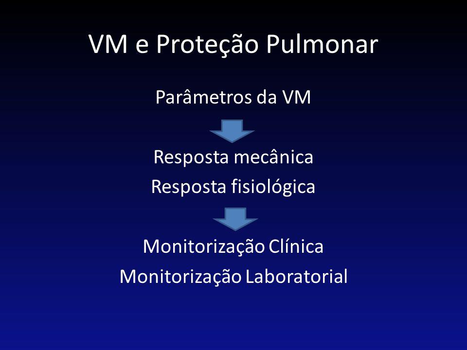 /\ Reposição Volêmica PVM Reposição volêmica exagerada: shunt.