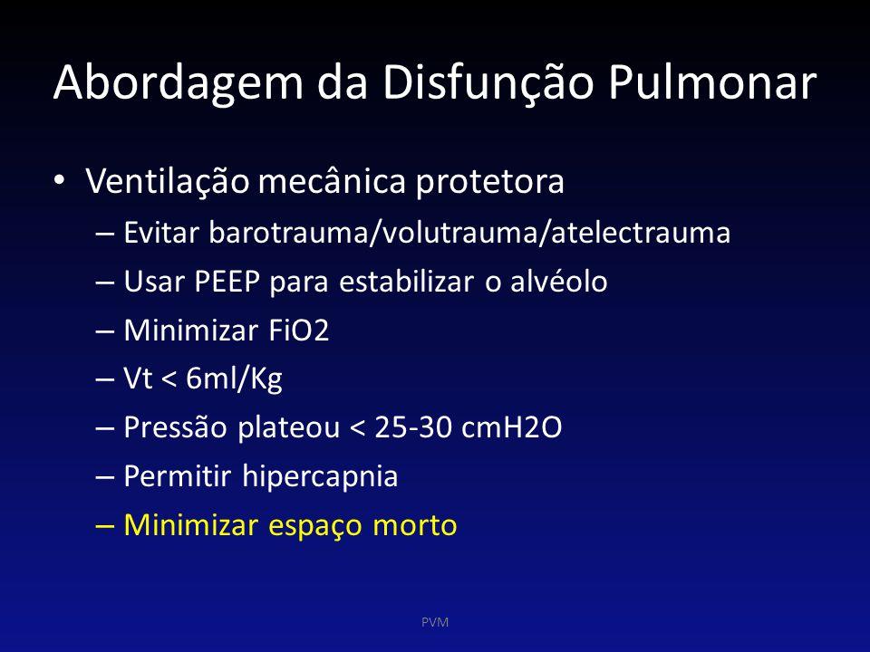 Abordagem da Disfunção Pulmonar Ventilação mecânica protetora – Evitar barotrauma/volutrauma/atelectrauma – Usar PEEP para estabilizar o alvéolo – Min