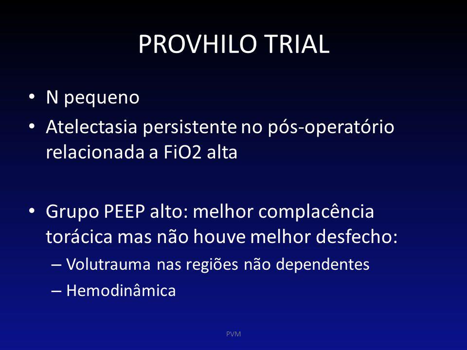 PROVHILO TRIAL N pequeno Atelectasia persistente no pós-operatório relacionada a FiO2 alta Grupo PEEP alto: melhor complacência torácica mas não houve