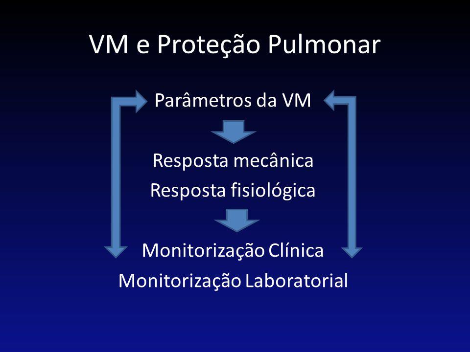 Fisiologia do Tórax 0,8 40 PVM