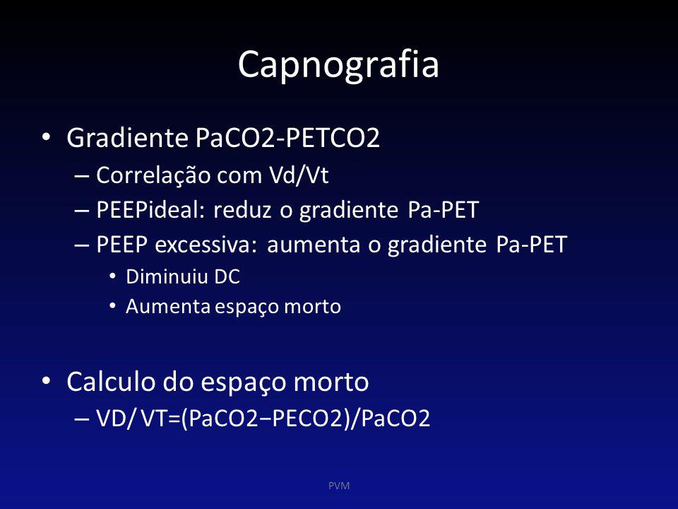 Capnografia Gradiente PaCO2-PETCO2 – Correlação com Vd/Vt – PEEPideal: reduz o gradiente Pa-PET – PEEP excessiva: aumenta o gradiente Pa-PET Diminuiu