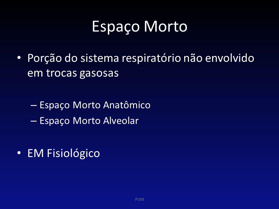 Espaço Morto Porção do sistema respiratório não envolvido em trocas gasosas – Espaço Morto Anatômico – Espaço Morto Alveolar EM Fisiológico PVM