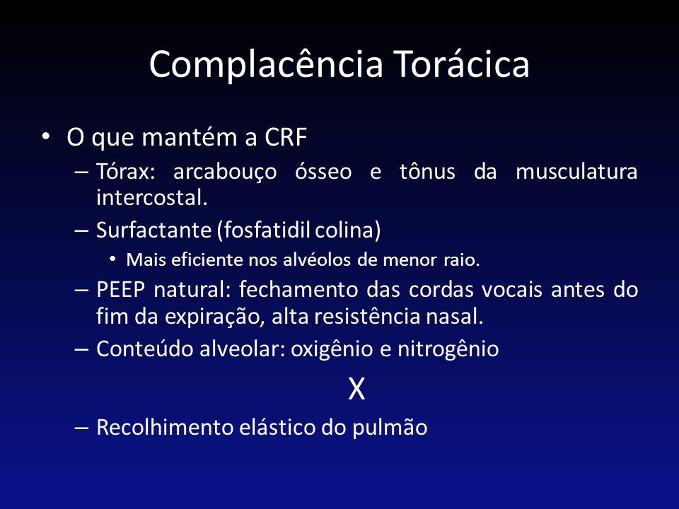 Complacência Torácica O que mantém a CRF – Tórax: arcabouço ósseo e tônus da musculatura intercostal. – Surfactante (fosfatidil colina) Mais eficiente