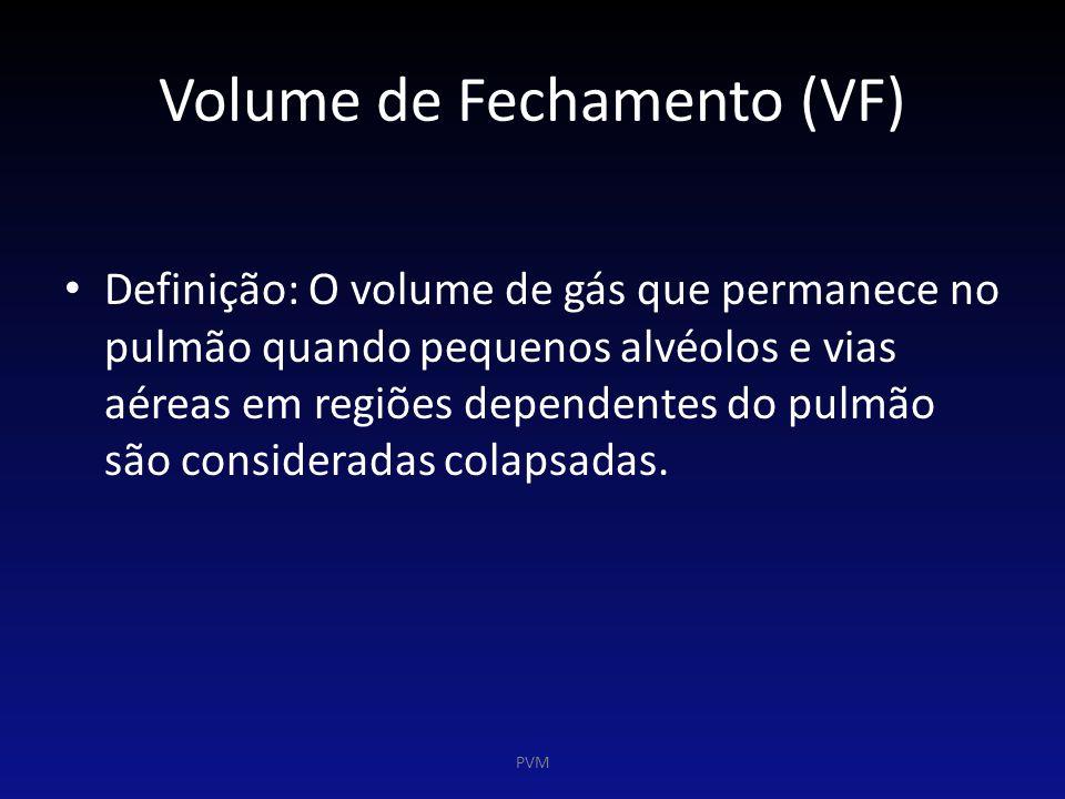 VFCRF Desejável Atelectasia PVM