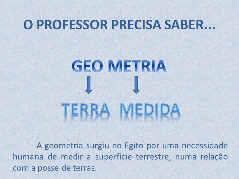 O PROFESSOR PRECISA SABER... A geometria surgiu no Egito por uma necessidade humana de medir a superfície terrestre, numa relação com a posse de terra