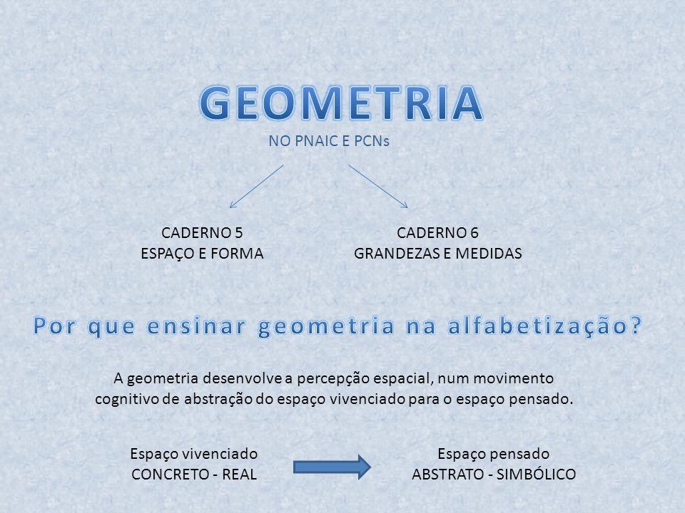 NO PNAIC E PCNs CADERNO 5 ESPAÇO E FORMA CADERNO 6 GRANDEZAS E MEDIDAS A geometria desenvolve a percepção espacial, num movimento cognitivo de abstraç