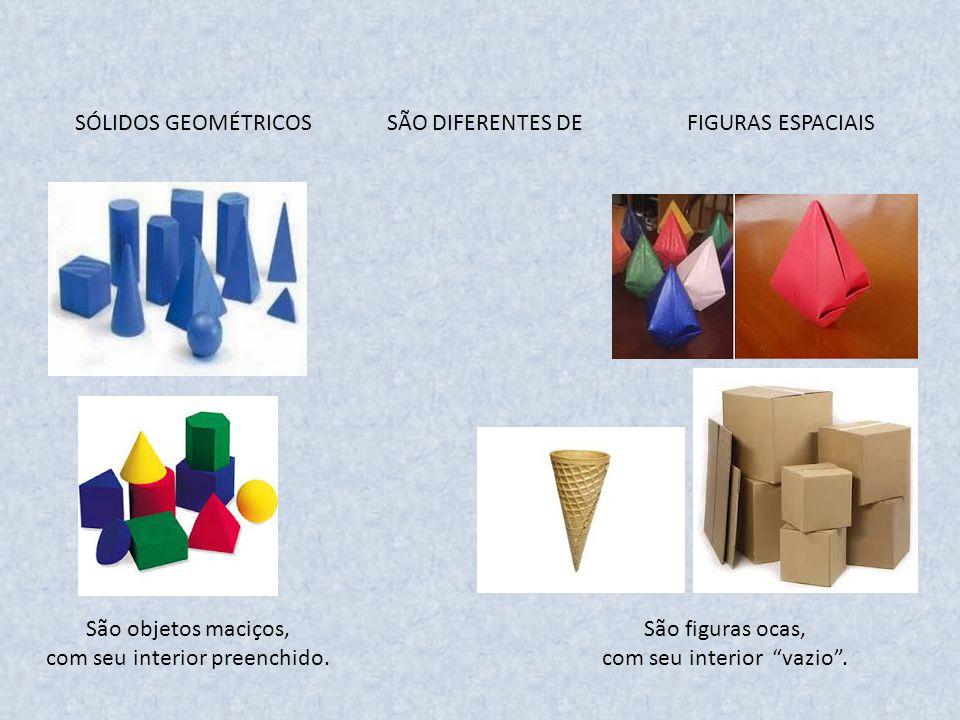 """SÓLIDOS GEOMÉTRICOS SÃO DIFERENTES DE FIGURAS ESPACIAIS São objetos maciços, com seu interior preenchido. São figuras ocas, com seu interior """"vazio""""."""