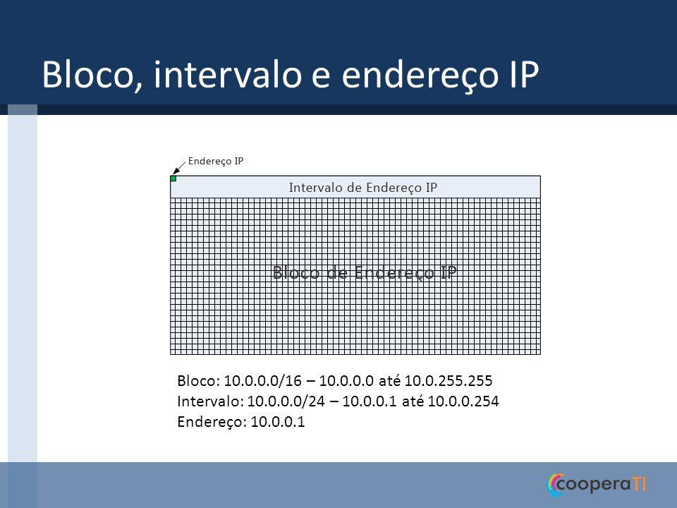 Bloco, intervalo e endereço IP Bloco: 10.0.0.0/16 – 10.0.0.0 até 10.0.255.255 Intervalo: 10.0.0.0/24 – 10.0.0.1 até 10.0.0.254 Endereço: 10.0.0.1