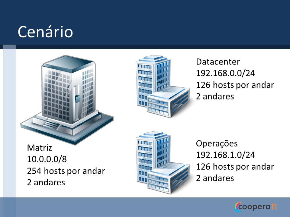Cenário Matriz 10.0.0.0/8 254 hosts por andar 2 andares Datacenter 192.168.0.0/24 126 hosts por andar 2 andares Operações 192.168.1.0/24 126 hosts por