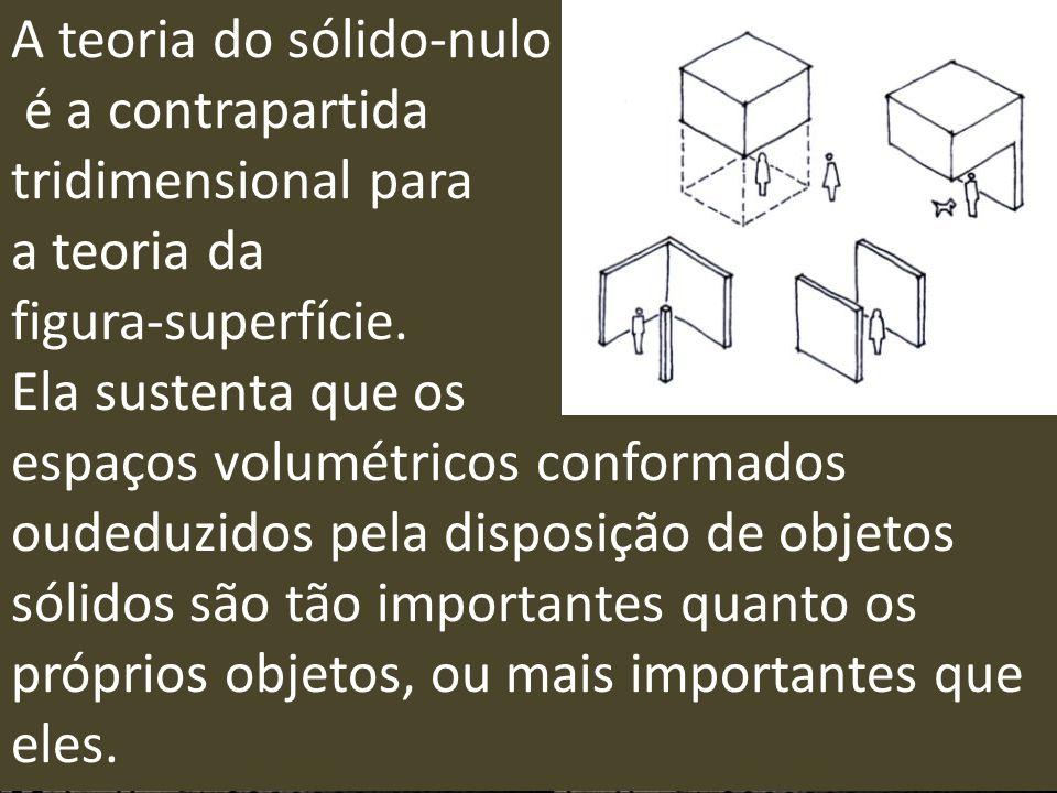 A teoria do sólido-nulo é a contrapartida tridimensional para a teoria da figura-superfície.