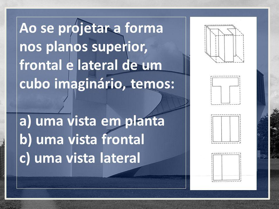 Nossa impressão de um espaço arquitetônico é fortemente influenciada pelo modo como chegamos até ele.