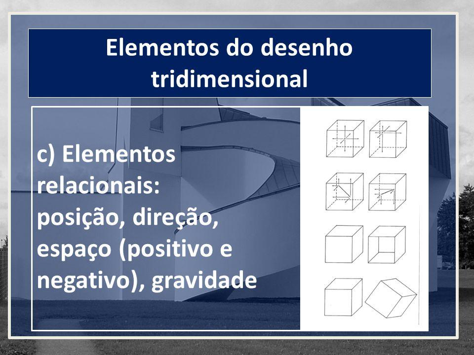 c) Elementos relacionais: posição, direção, espaço (positivo e negativo), gravidade Elementos do desenho tridimensional