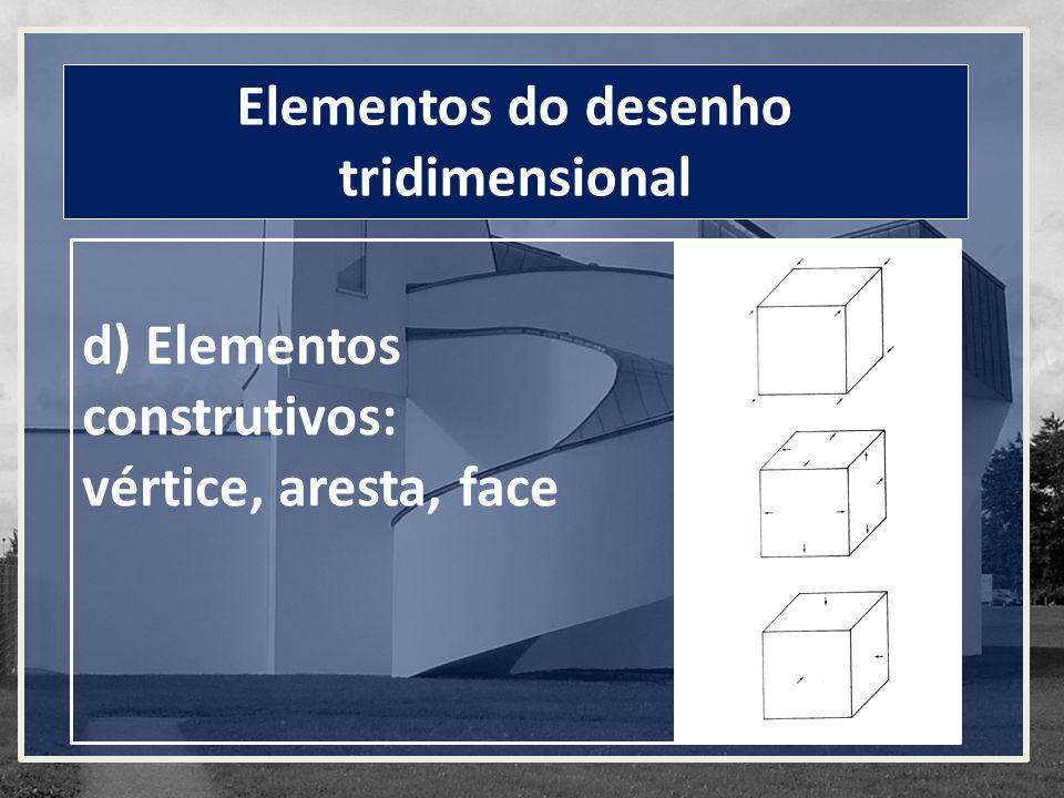 d) Elementos construtivos: vértice, aresta, face Elementos do desenho tridimensional