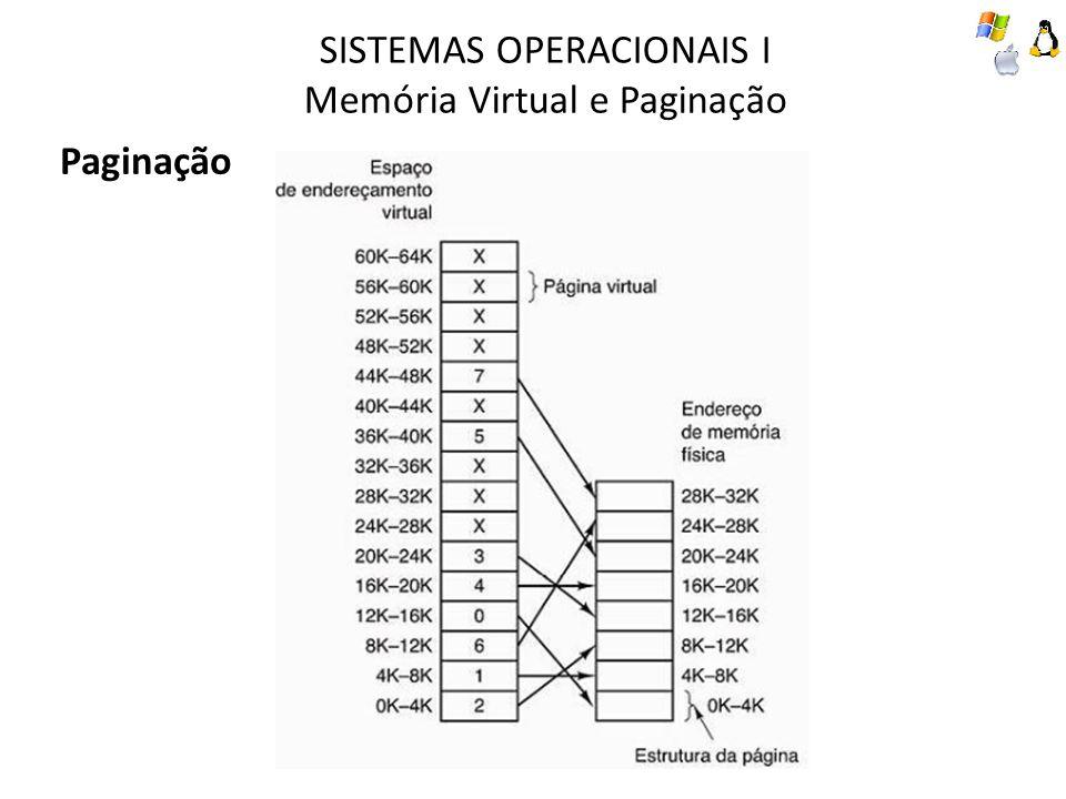 SISTEMAS OPERACIONAIS I Memória Virtual e Paginação Paginação