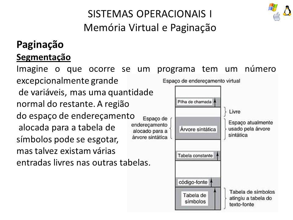 SISTEMAS OPERACIONAIS I Memória Virtual e Paginação Paginação Segmentação Imagine o que ocorre se um programa tem um número excepcionalmente grande de