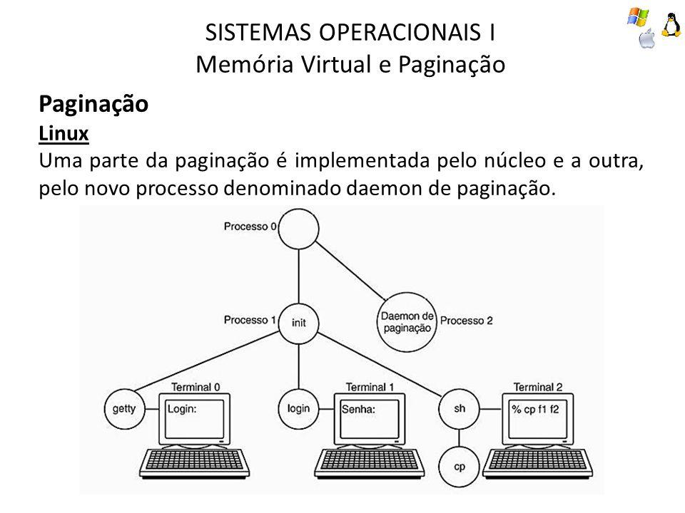 SISTEMAS OPERACIONAIS I Memória Virtual e Paginação Paginação Linux Uma parte da paginação é implementada pelo núcleo e a outra, pelo novo processo de
