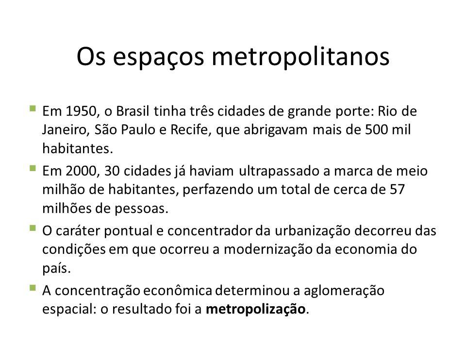 Os espaços metropolitanos  Em 1950, o Brasil tinha três cidades de grande porte: Rio de Janeiro, São Paulo e Recife, que abrigavam mais de 500 mil habitantes.