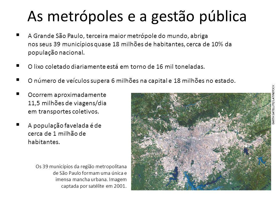 As metrópoles e a gestão pública  A Grande São Paulo, terceira maior metrópole do mundo, abriga nos seus 39 municípios quase 18 milhões de habitantes, cerca de 10% da população nacional.