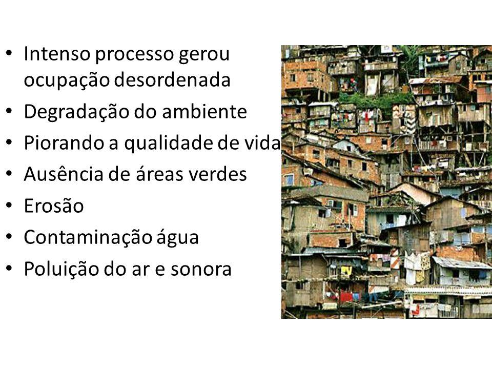 Intenso processo gerou ocupação desordenada Degradação do ambiente Piorando a qualidade de vida Ausência de áreas verdes Erosão Contaminação água Polu