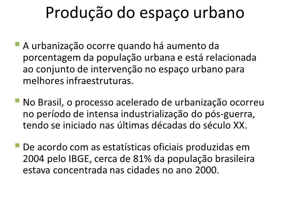 Produção do espaço urbano  A urbanização ocorre quando há aumento da porcentagem da população urbana e está relacionada ao conjunto de intervenção no espaço urbano para melhores infraestruturas.