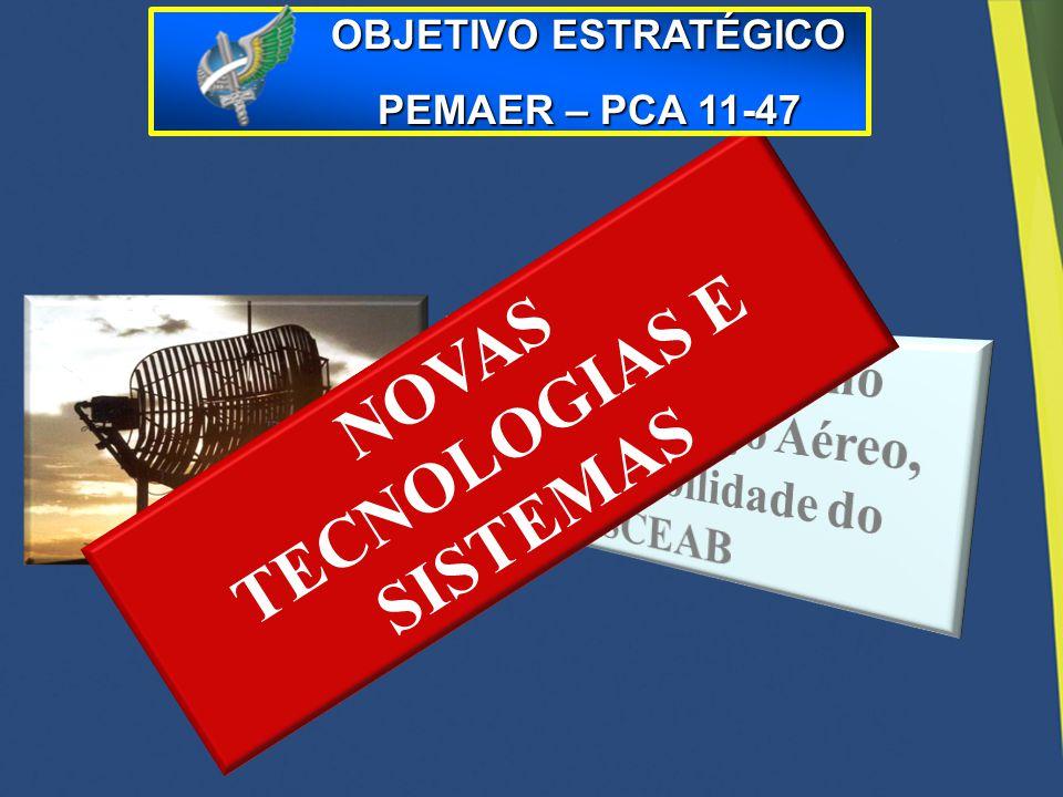NOVAS TECNOLOGIAS E SISTEMAS OBJETIVO ESTRATÉGICO PEMAER – PCA 11-47 PEMAER – PCA 11-47