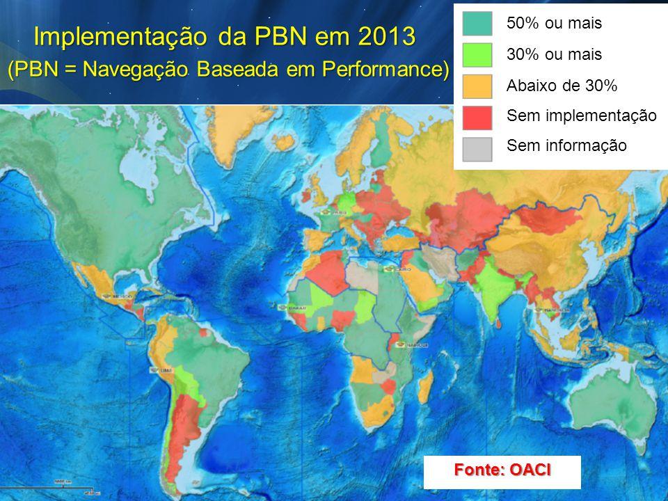 Implementação da PBN em 2013 (PBN = Navegação Baseada em Performance) Fonte: OACI 50% ou mais 30% ou mais Abaixo de 30% Sem implementação Sem informaç