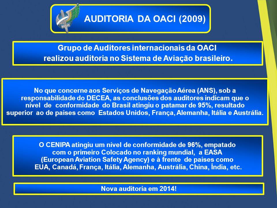 Grupo de Auditores internacionais da OACI realizou auditoria no Sistema de Aviação brasileiro. No que concerne aos Serviços de Navegação Aérea (ANS),