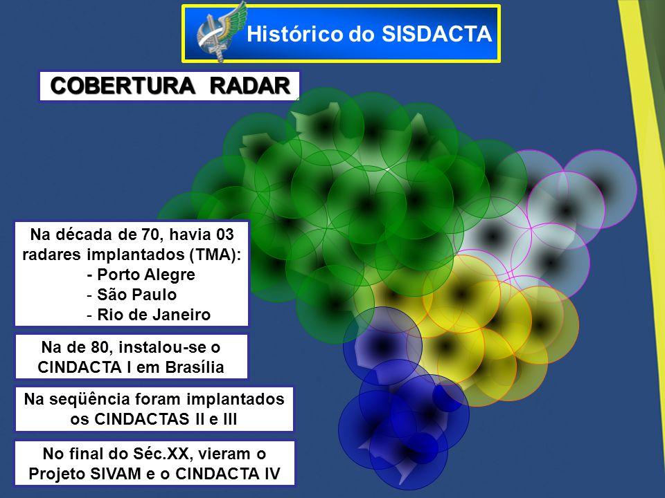 No final do Séc.XX, vieram o Projeto SIVAM e o CINDACTA IV COBERTURA RADAR Na de 80, instalou-se o CINDACTA I em Brasília Na seqüência foram implantad