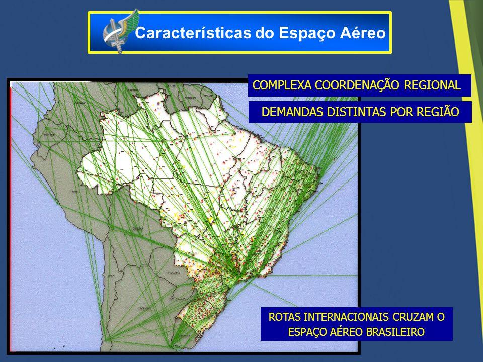 COMPLEXA COORDENAÇÃO REGIONAL DEMANDAS DISTINTAS POR REGIÃO ROTAS INTERNACIONAIS CRUZAM O ESPAÇO AÉREO BRASILEIRO Características do Espaço Aéreo