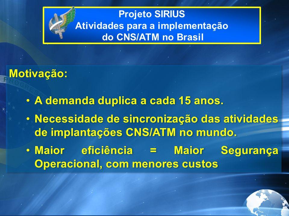 EXEMPLOS DE ATIVIDADES Otimização de rotas Redimensionamento das Regiões de Informações de Voo Sistema SAGITARIO EXEMPLOS DE ATIVIDADES Otimização de rotas Redimensionamento das Regiões de Informações de Voo Sistema SAGITARIO Projeto SIRIUS Atividades para a implementação do CNS/ATM no Brasil