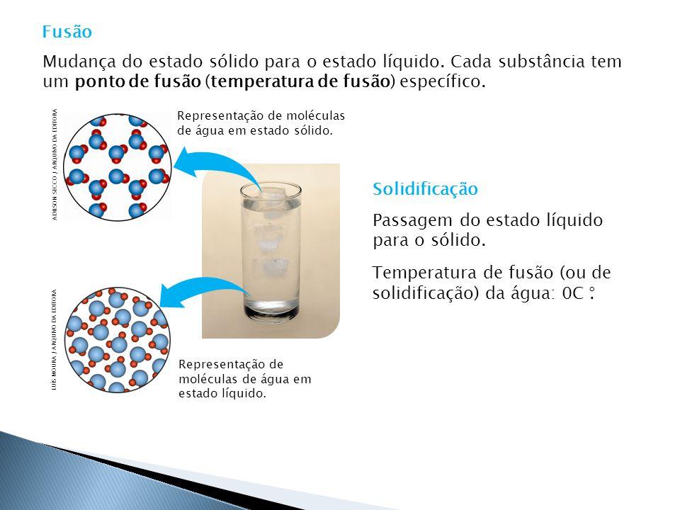 Representação de moléculas de água em estado gasoso.