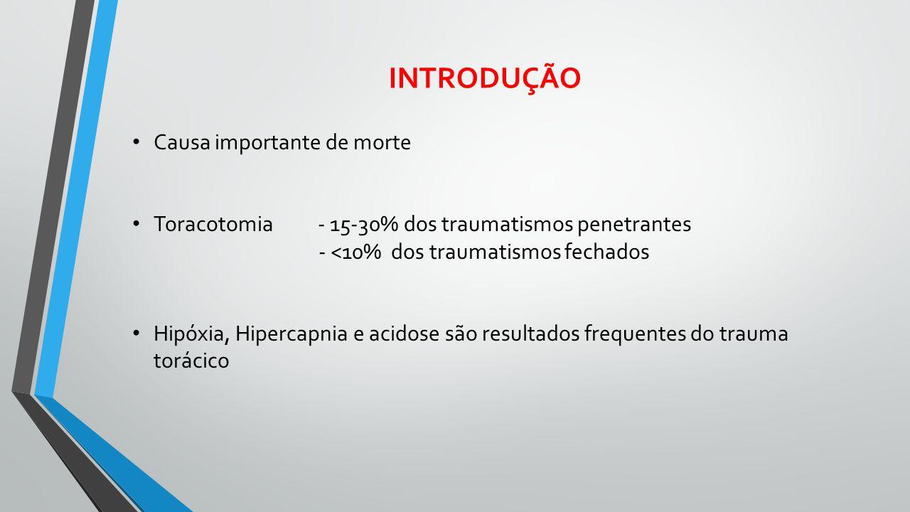 INTRODUÇÃO Causa importante de morte Toracotomia - 15-30% dos traumatismos penetrantes - <10% dos traumatismos fechados Hipóxia, Hipercapnia e acidose