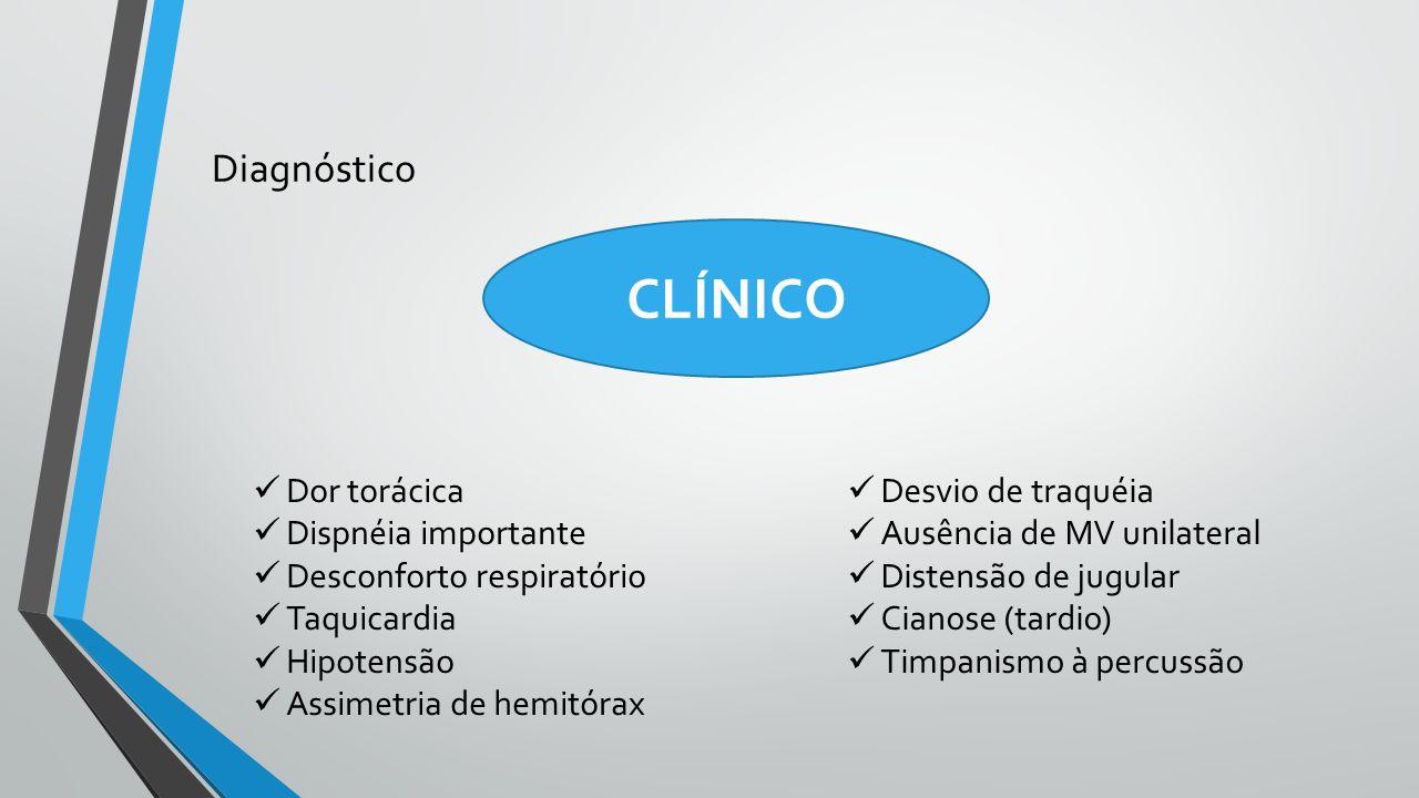 Diagnóstico CLÍNICO Dor torácica Dispnéia importante Desconforto respiratório Taquicardia Hipotensão Assimetria de hemitórax Desvio de traquéia Ausênc