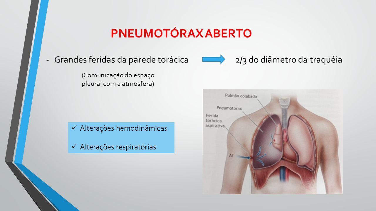 PNEUMOTÓRAX ABERTO - Grandes feridas da parede torácica 2/3 do diâmetro da traquéia (Comunicação do espaço pleural com a atmosfera) Alterações hemodin