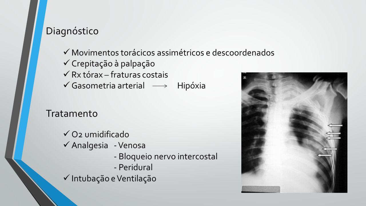 Diagnóstico Movimentos torácicos assimétricos e descoordenados Crepitação à palpação Rx tórax – fraturas costais Gasometria arterial Hipóxia Tratament