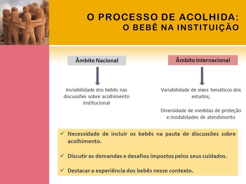 O PROCESSO DE ACOLHIDA: O BEBÊ NA INSTITUIÇÃO Rosemberg (2007):  Dívida Histórica do Brasil com as crianças pequenas (de 0 a 3 anos);  Descaso das políticas públicas quanto às suas necessidades;  Precariedade do investimento para tal faixa etária.