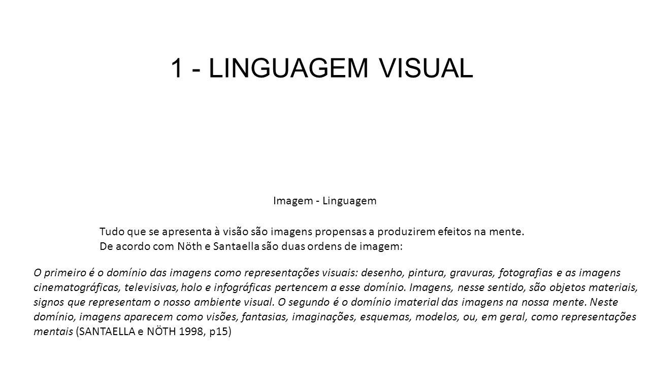1 - LINGUAGEM VISUAL Imagem - Linguagem Tudo que se apresenta à visão são imagens propensas a produzirem efeitos na mente. De acordo com Nöth e Santae