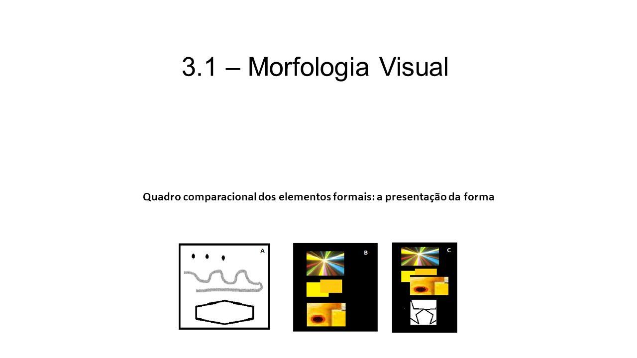 3.1 – Morfologia Visual Quadro comparacional dos elementos formais: a presentação da forma